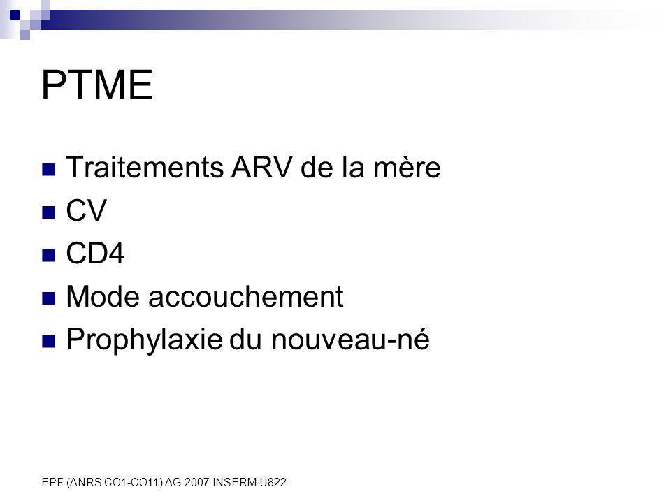 EPF (ANRS CO1-CO11) AG 2007 INSERM U822 PTME Traitements ARV de la mère CV CD4 Mode accouchement Prophylaxie du nouveau-né
