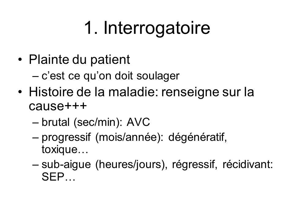 1. Interrogatoire Plainte du patient –cest ce quon doit soulager Histoire de la maladie: renseigne sur la cause+++ –brutal (sec/min): AVC –progressif