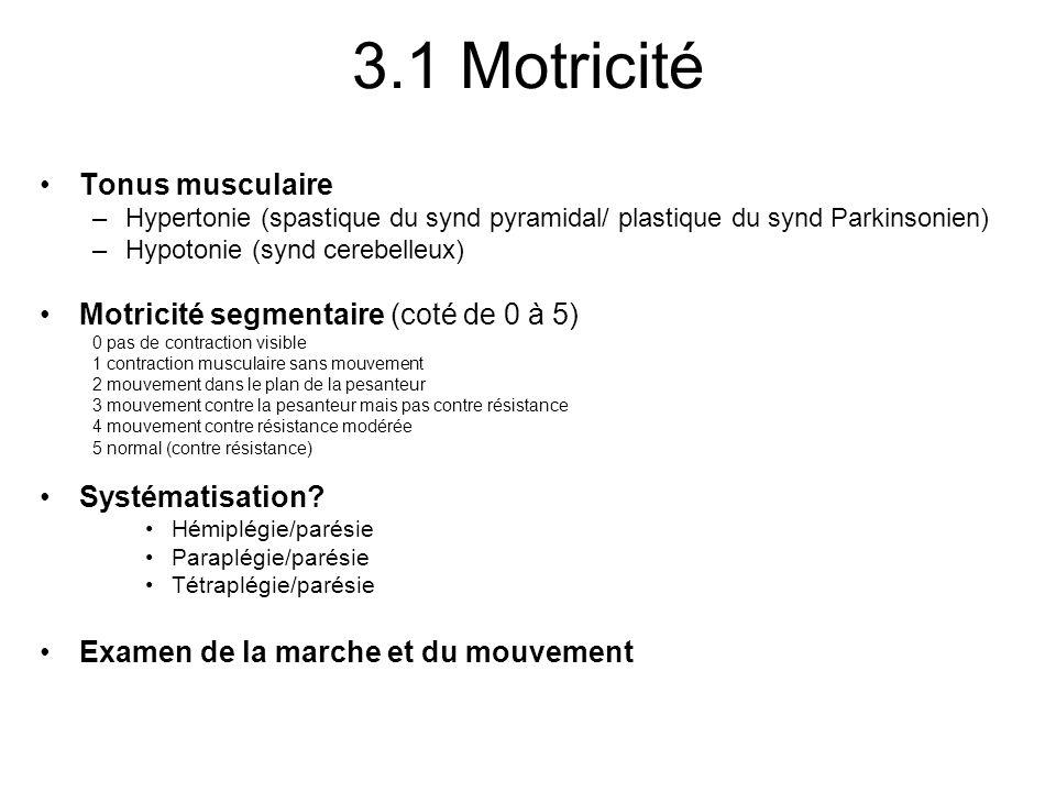 3.1 Motricité Tonus musculaire –Hypertonie (spastique du synd pyramidal/ plastique du synd Parkinsonien) –Hypotonie (synd cerebelleux) Motricité segme