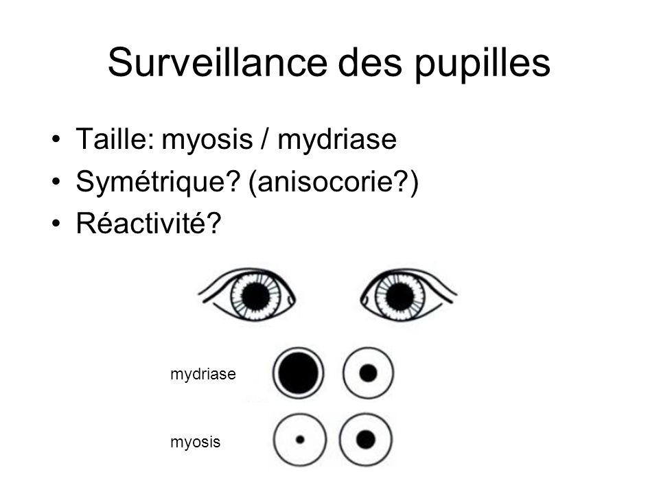Surveillance des pupilles Taille: myosis / mydriase Symétrique? (anisocorie?) Réactivité? mydriase myosis