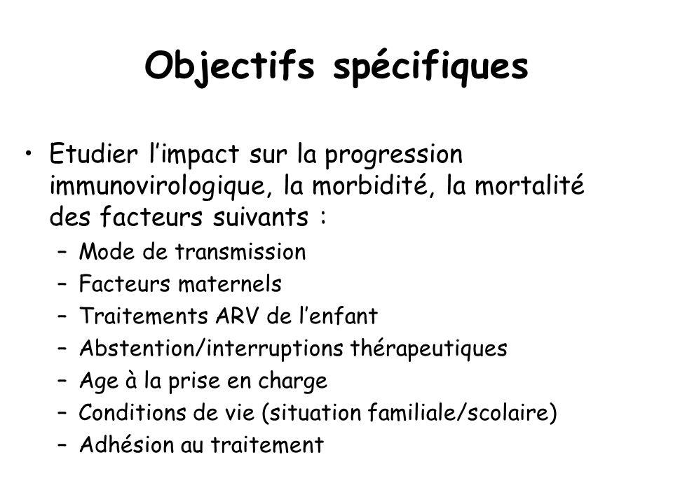 Objectifs spécifiques Etudier limpact sur la progression immunovirologique, la morbidité, la mortalité des facteurs suivants : –Mode de transmission –