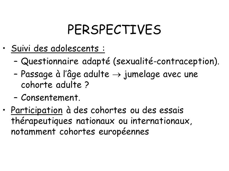 PERSPECTIVES Suivi des adolescents : –Questionnaire adapté (sexualité-contraception). –Passage à lâge adulte jumelage avec une cohorte adulte ? –Conse