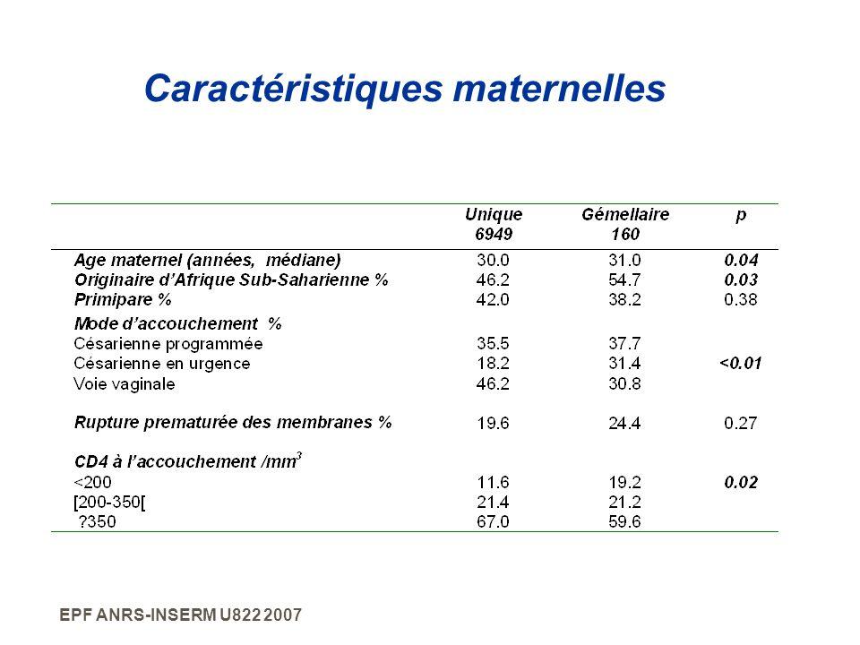 EPF ANRS-INSERM U822 2007 Caractéristiques maternelles