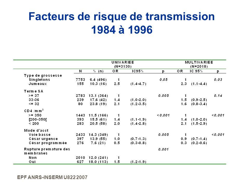EPF ANRS-INSERM U822 2007 Facteurs de risque de transmission 1984 à 1996