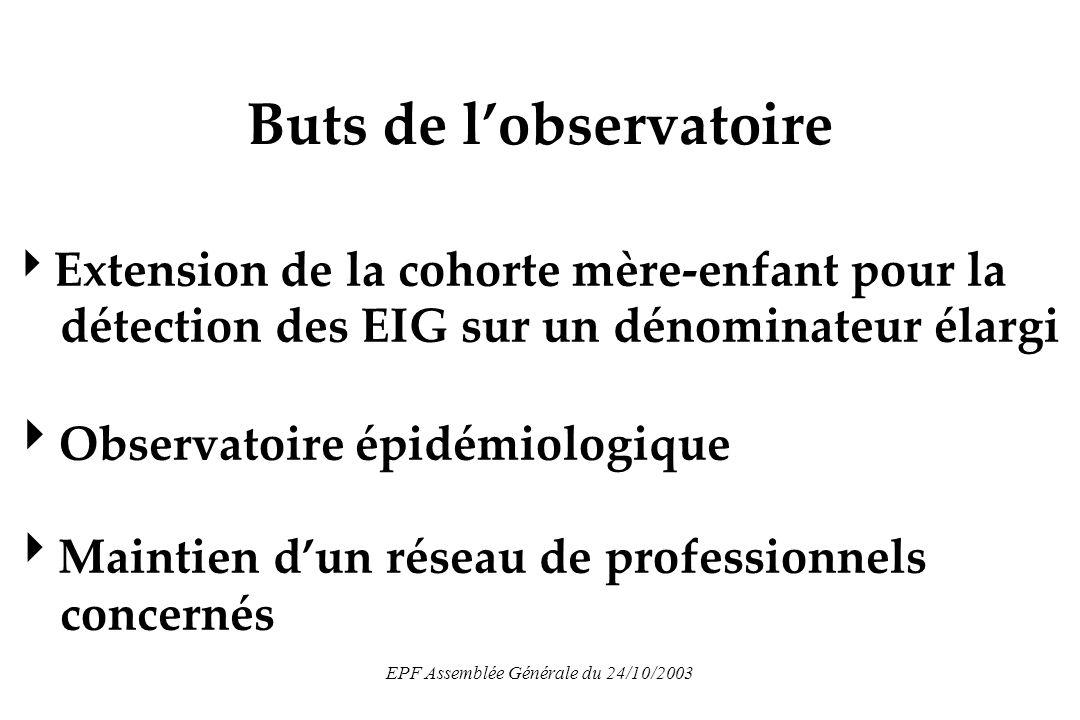 EPF Assemblée Générale du 24/10/2003 Cible Ensemble des sites EPF intéressés Extension ?