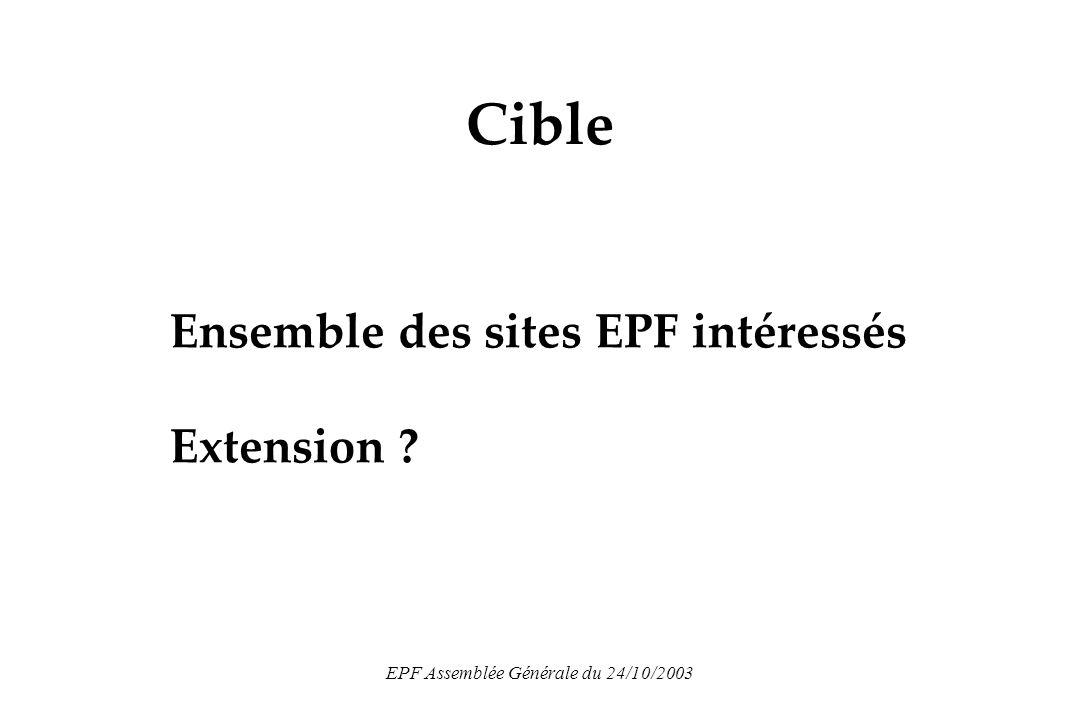 EPF Assemblée Générale du 24/10/2003 4 questionnaires ultra simples Naissance 6 semaines 6 mois 18-24 mois + alerte si « EIG » Consentement idem EPF
