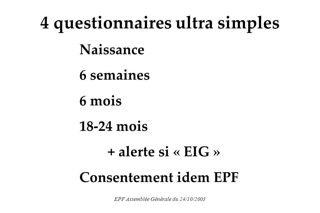 EPF Assemblée Générale du 24/10/2003 Naissance Traitement mère + qq caractéristiques simples Clinique de laccouchement et 1ère semaine de la vie de lenfant Anomalies biologiques en grade I à IV