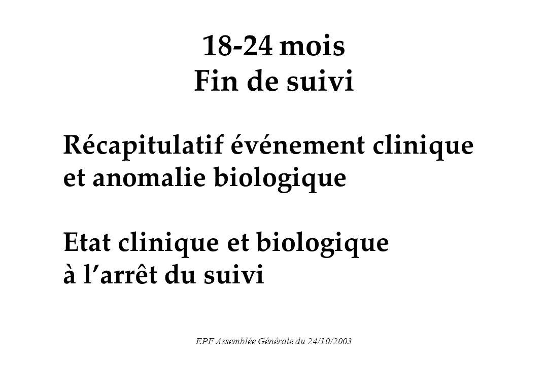 EPF Assemblée Générale du 24/10/2003 18-24 mois Fin de suivi Récapitulatif événement clinique et anomalie biologique Etat clinique et biologique à larrêt du suivi