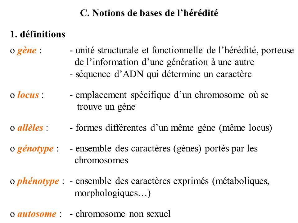 C. Notions de bases de lhérédité 1. définitions o gène :- unité structurale et fonctionnelle de lhérédité, porteuse de linformation dune génération à