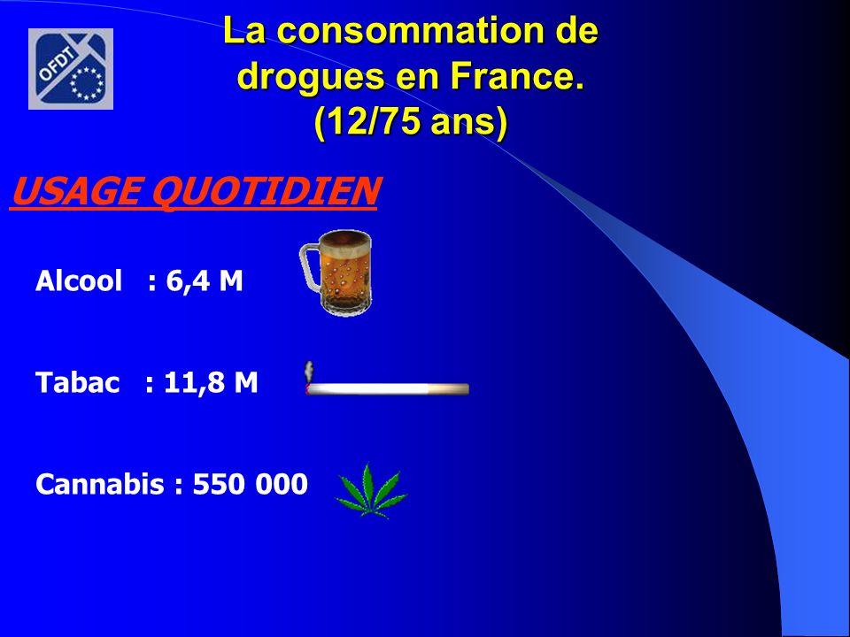 LES EFFETS DES DROGUES SUR LE SYSTEME NERVEUX CENTRAL Calmants (Opiacés…) Calmants (Opiacés…) Stimulants (cocaïne, amphétamine…) Hallucinogénes (Cannabis, LSD…)