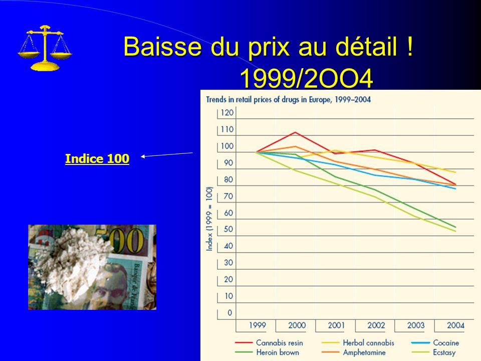 Les décès par surdoses en France.2005 : 171 morts.