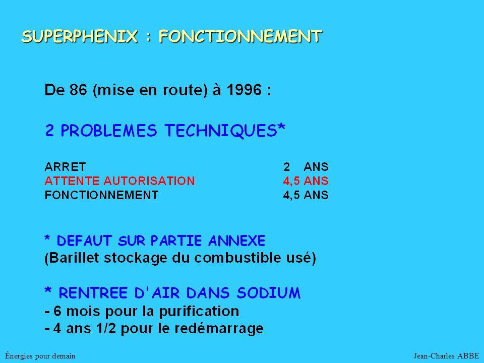 Énergies pour demainJean-Charles ABBE SUPERPHENIX / COÛT