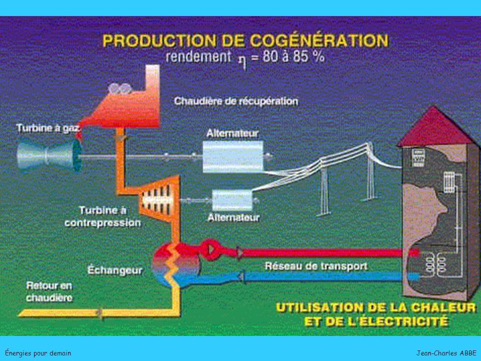 Jean-Charles ABBEÉnergies pour demain Production simultanée, à partir dune seule source dénergie primaire, dénergie mécanique et de chaleur. Dans une