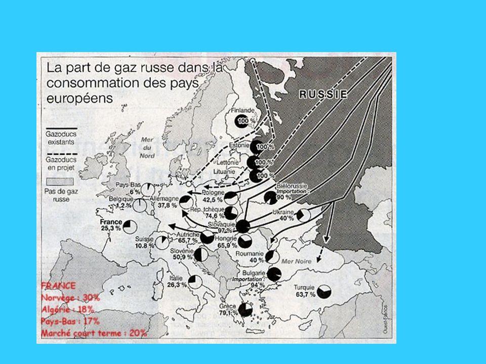 Jean-Charles ABBEÉnergies pour demain SANS COGÉNÉRATION 120 MW Électricité 35 MW Cycle combiné Chaleur 50 MW Pertes 35 MW Chaudière combustible COGÉNÉRATION 100 MW Électricité 35 MW cogénération Chaleur 50 MW Pertes Pertes 15 MW