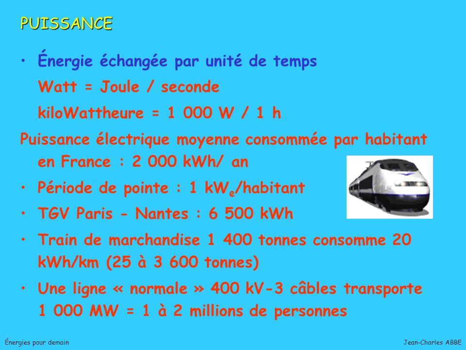 Jean-Charles ABBE Énergies pour demain ENERGIE OU ENERGIE S ?