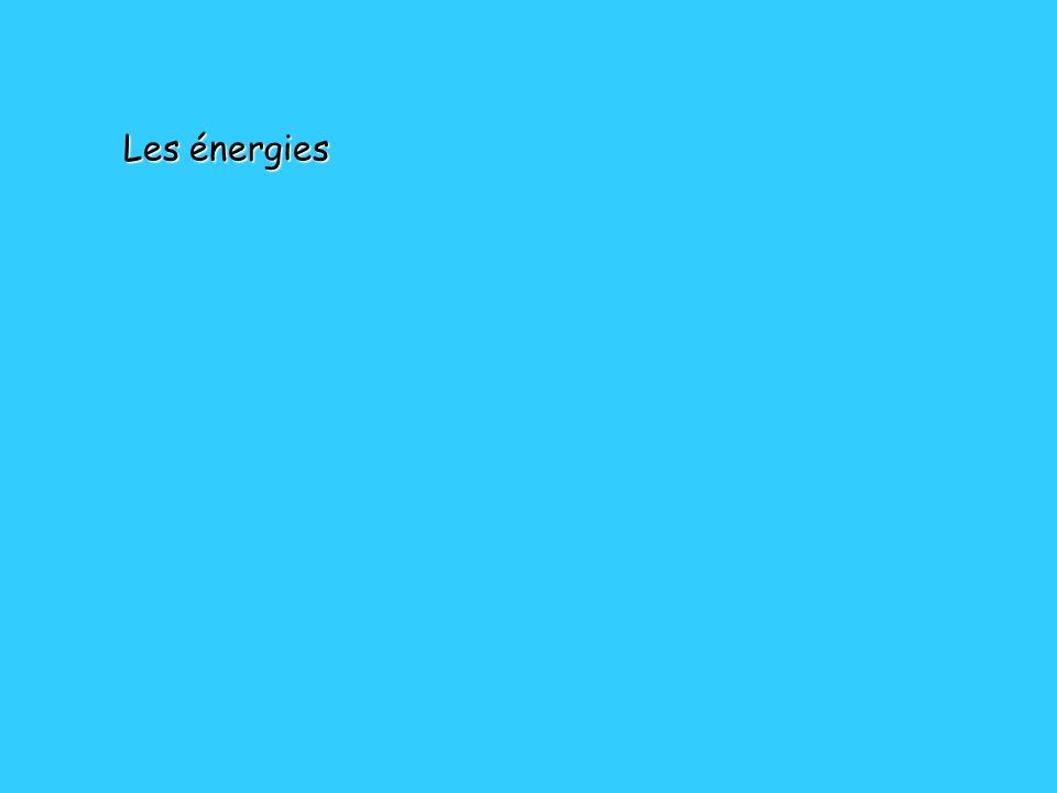 Jean-Charles ABBEÉnergies pour demain DIVERSITÉ DES SITUATIONS ÉNERGÉTIQUES ET DIFFICULTÉS : DIVERSITÉ DES SITUATIONS ÉNERGÉTIQUES ET DIFFICULTÉS : EN