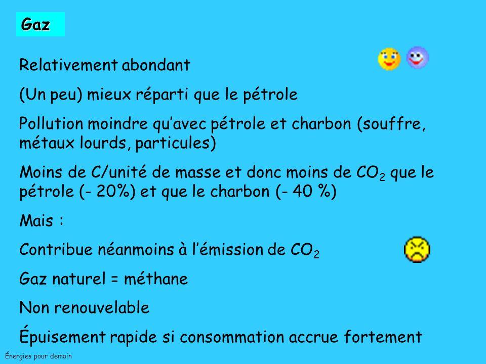 Jean-Charles ABBEÉnergies pour demain Variations de PRIX du PETROLE Géoéconomie 1970 - 2008 Sept 2007 -2008