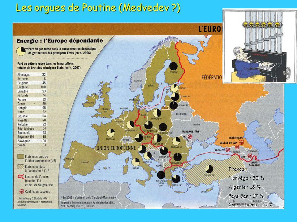 Approvisionnement 40 % USA 85 % Japon 60 % EU 80 pétroliers chaque jour ! Détroit dOrmuz