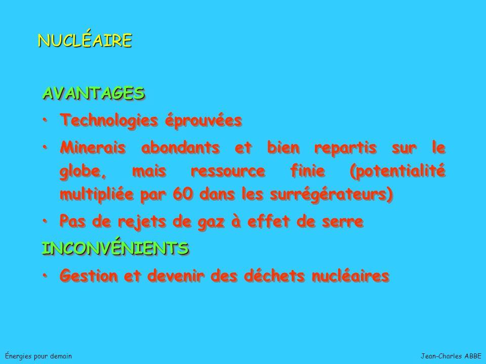 Jean-Charles ABBEÉnergies pour demain