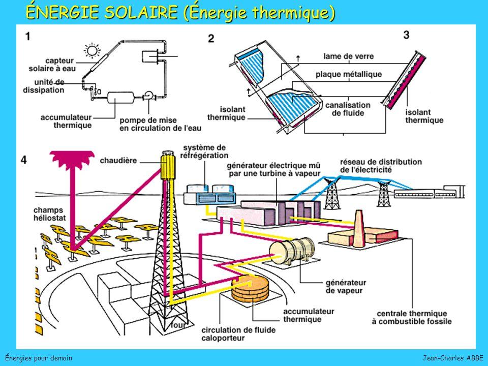 Jean-Charles ABBEÉnergies pour demain ÉNERGIE SOLAIRE