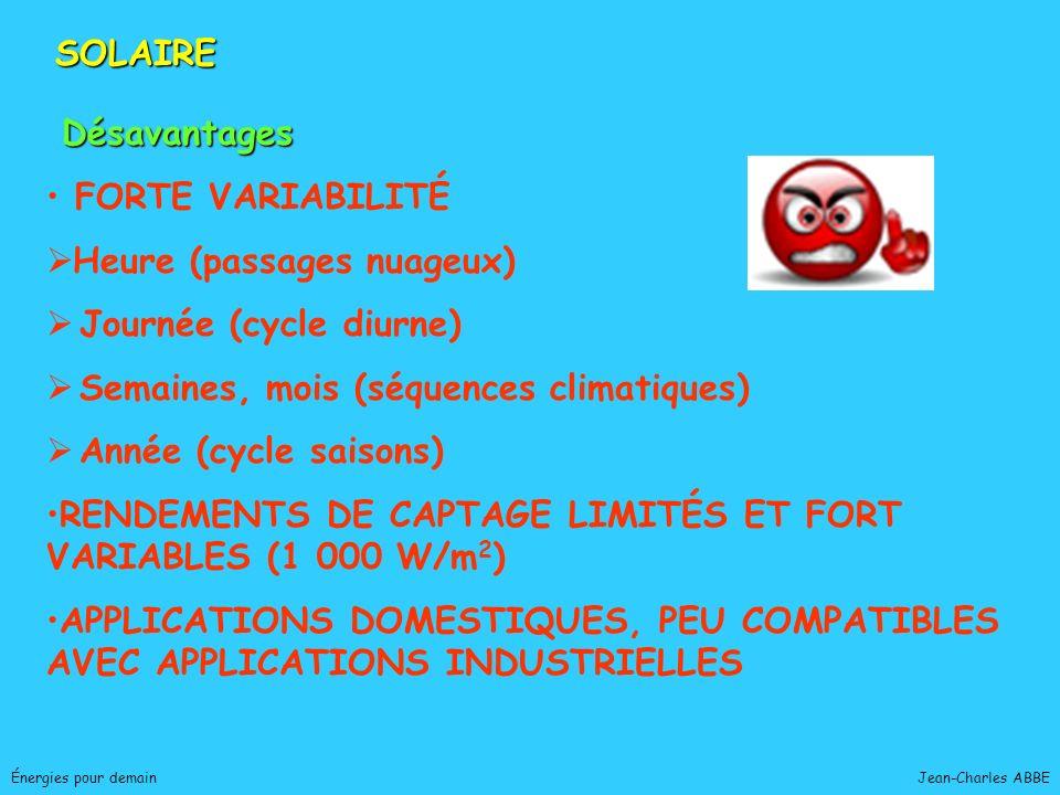 Jean-Charles ABBEÉnergies pour demain Avantages Avantages : durable abondant divers propre (sauf à intégrer lélaboration du Si) sur « gratuit » décentralisé universel SOLAIRE