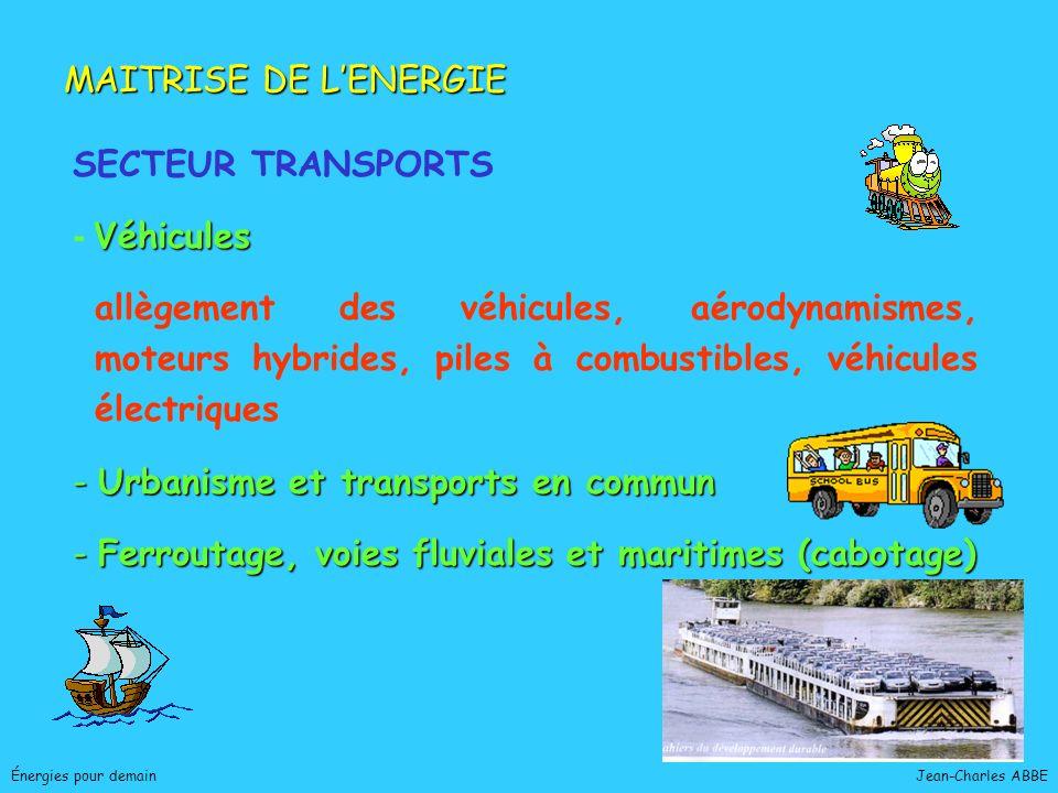 Jean-Charles ABBE Énergies pour demain MAITRISE DE LENERGIE SECTEUR TERTIAIRE Éclairage, eau sanitaire, chauffage / climatisation - Éclairage, eau san