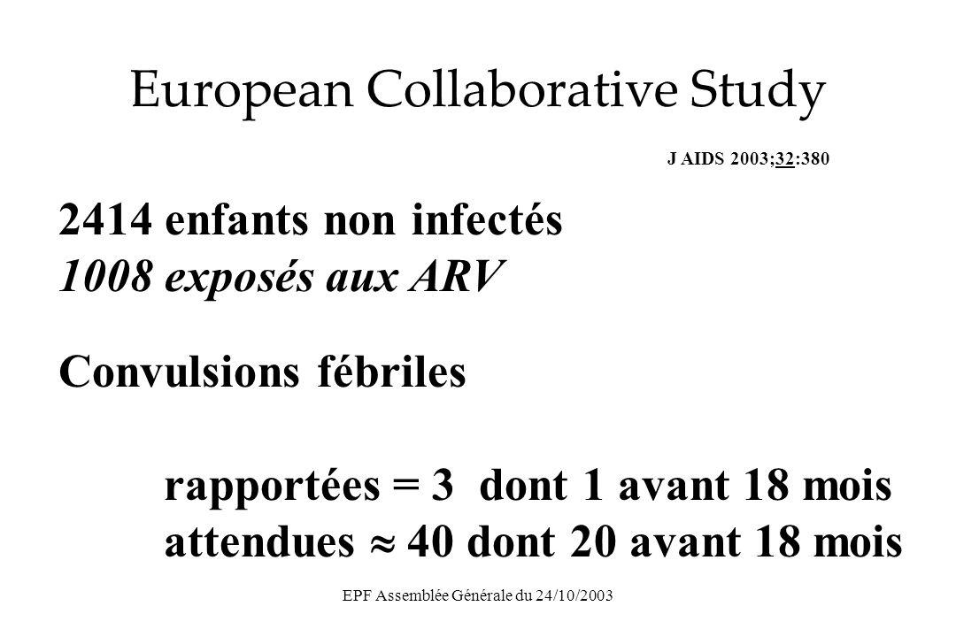 EPF Assemblée Générale du 24/10/2003 European Collaborative Study J AIDS 2003;32:380 2414 enfants non infectés 1008 exposés aux ARV Convulsions fébriles rapportées = 3 dont 1 avant 18 mois attendues 40 dont 20 avant 18 mois