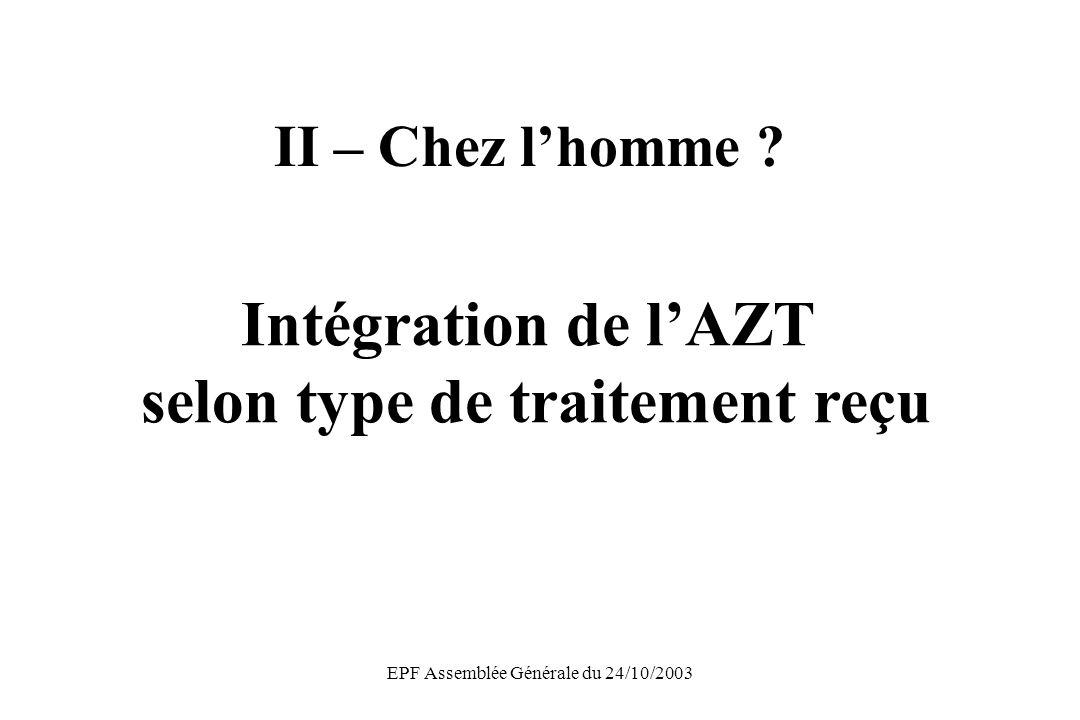 EPF Assemblée Générale du 24/10/2003 II – Chez lhomme .