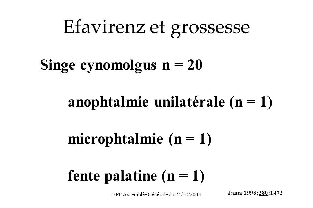EPF Assemblée Générale du 24/10/2003 Efavirenz et grossesse Singe cynomolgus n = 20 anophtalmie unilatérale (n = 1) microphtalmie (n = 1) fente palatine (n = 1) Jama 1998;280:1472