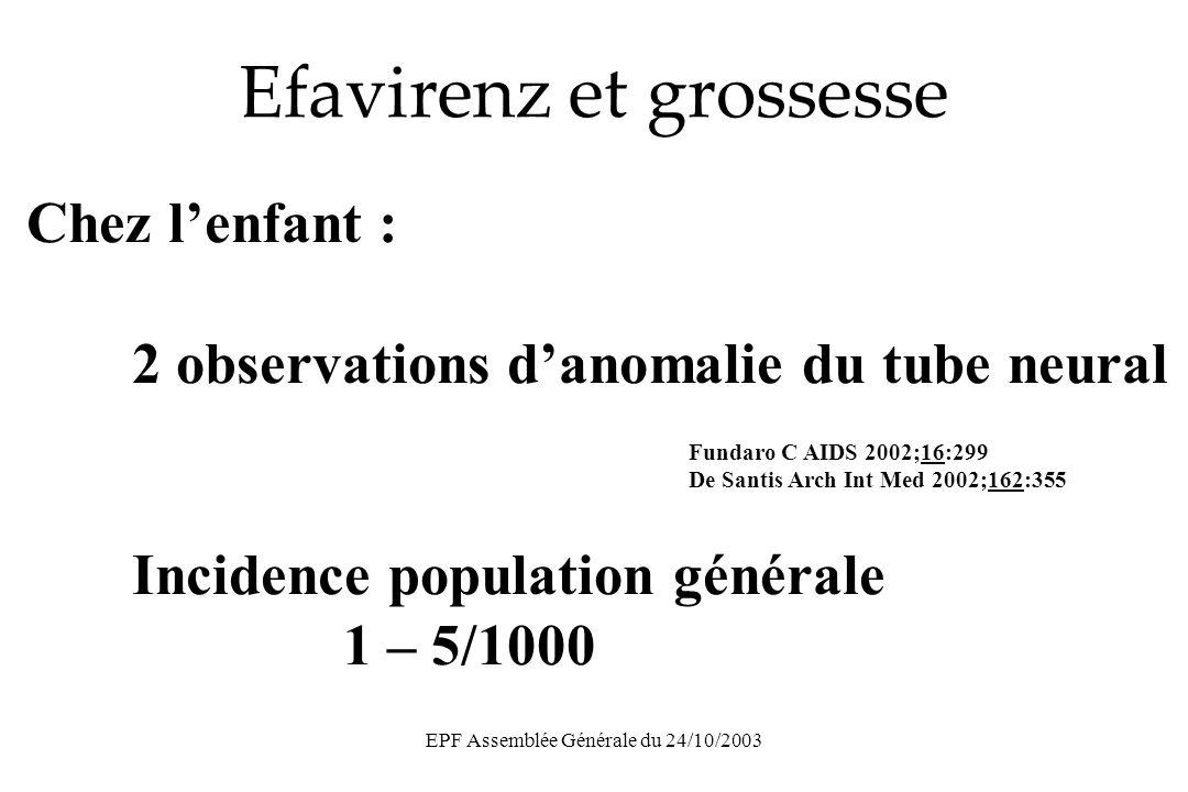 EPF Assemblée Générale du 24/10/2003 Efavirenz et grossesse Chez lenfant : 2 observations danomalie du tube neural Incidence population générale 1 – 5/1000 Fundaro C AIDS 2002;16:299 De Santis Arch Int Med 2002;162:355
