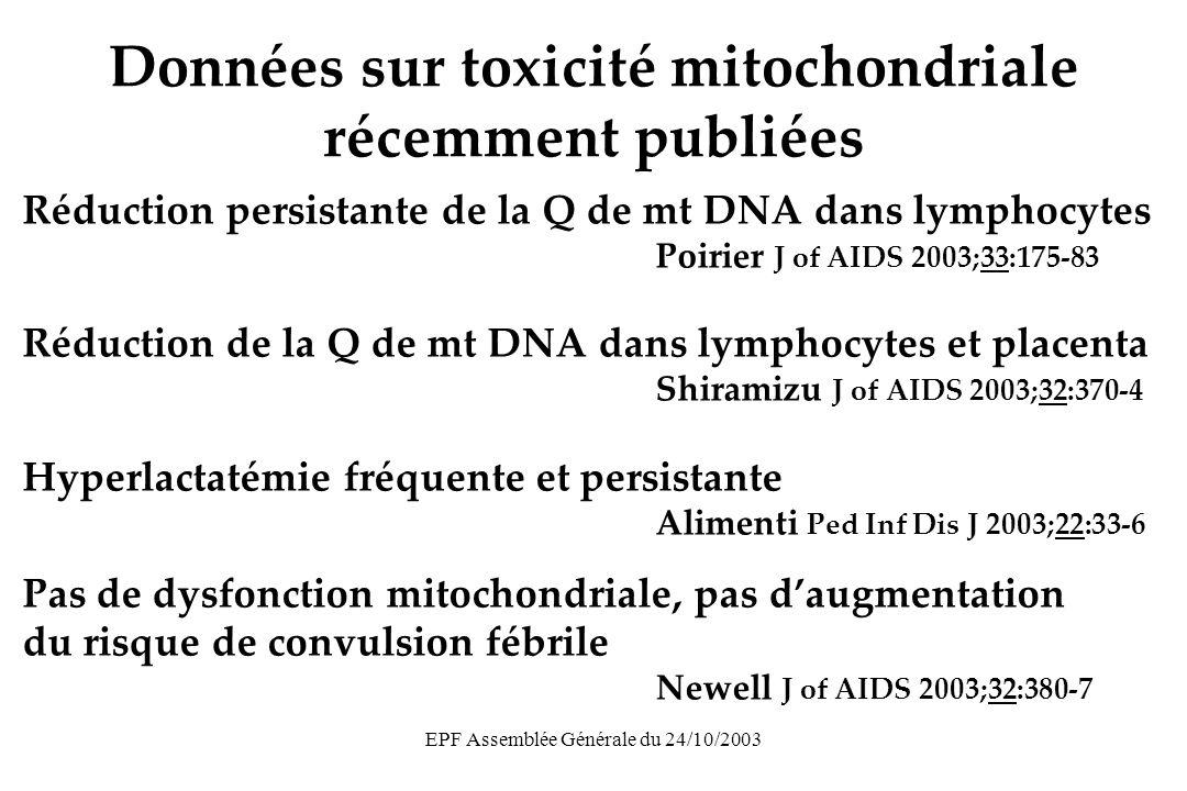 EPF Assemblée Générale du 24/10/2003 Signification inconnue de ces constatations Risque de cancer ?
