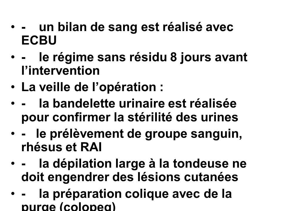 -un bilan de sang est réalisé avec ECBU -le régime sans résidu 8 jours avant lintervention La veille de lopération : -la bandelette urinaire est réali