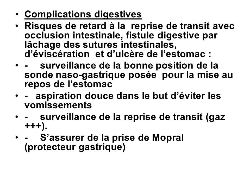 Complications digestives Risques de retard à la reprise de transit avec occlusion intestinale, fistule digestive par lâchage des sutures intestinales,
