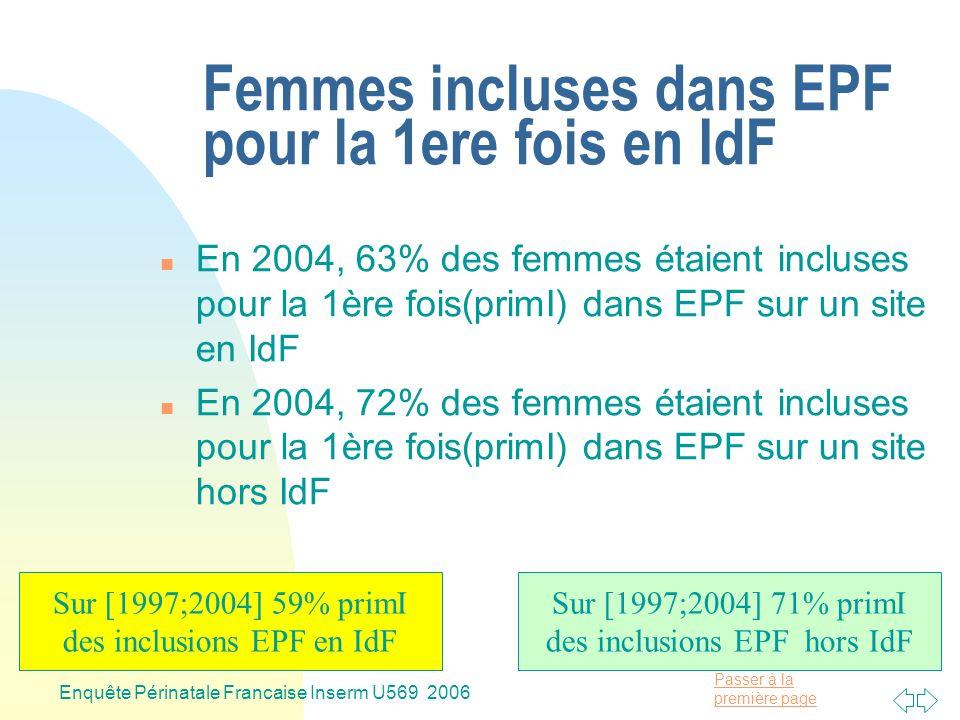 Passer à la première page Enquête Périnatale Francaise Inserm U569 2006 Femmes incluses dans EPF pour la 1ere fois en IdF n En 2004, 63% des femmes étaient incluses pour la 1ère fois(primI) dans EPF sur un site en IdF n En 2004, 72% des femmes étaient incluses pour la 1ère fois(primI) dans EPF sur un site hors IdF Sur [1997;2004] 59% primI des inclusions EPF en IdF Sur [1997;2004] 71% primI des inclusions EPF hors IdF