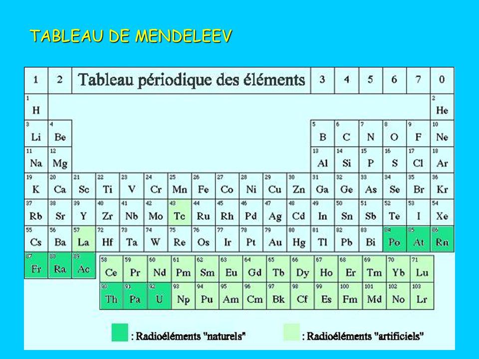 Latome, agrandi 1 milliard de 1 milliard de fois, à léchelle de Nantes