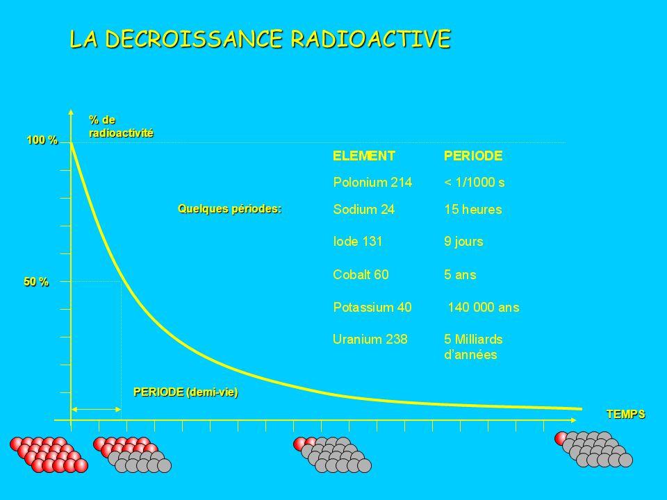 LES BARRIERES DES RAYONNEMENTS IONISANTS neutron