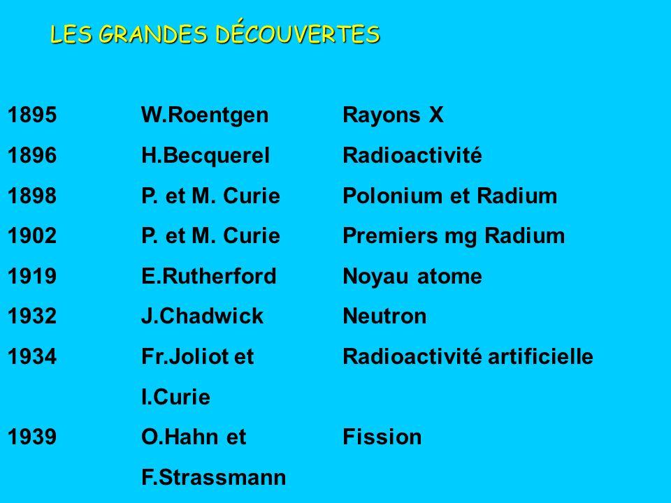 LES GRANDES DÉCOUVERTES 1895 W.RoentgenRayons X 1896H.Becquerel Radioactivité 1898P.