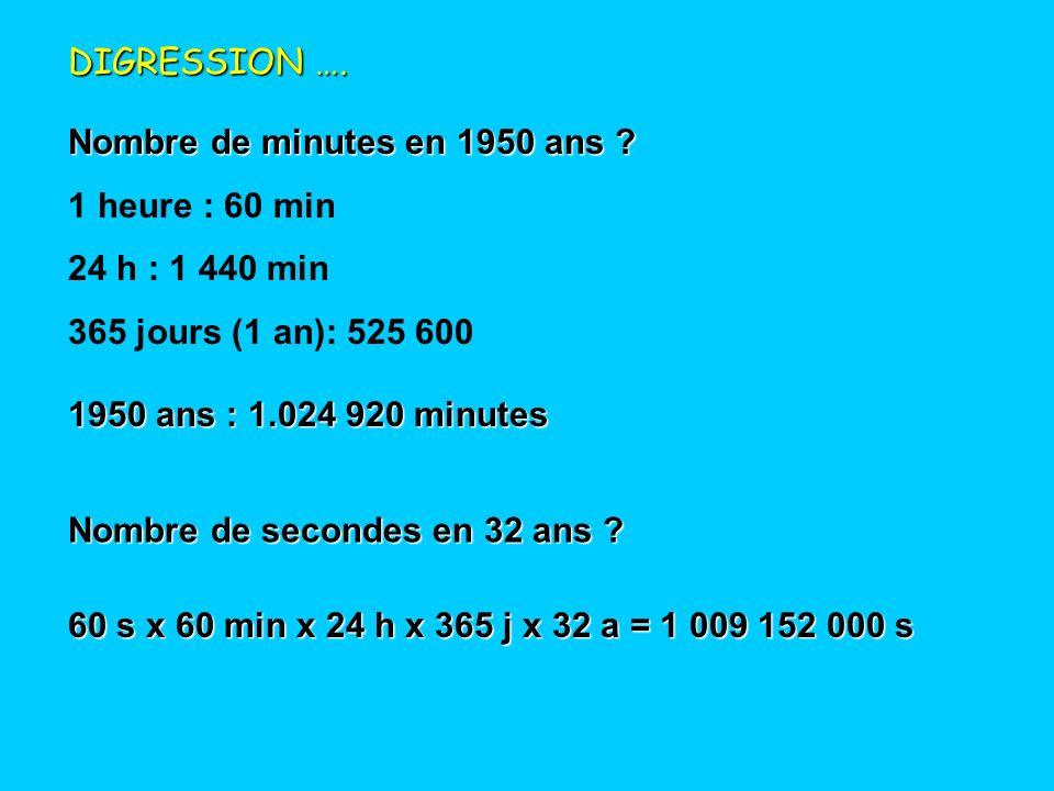 DIGRESSION ….Nombre de minutes en 1950 ans .