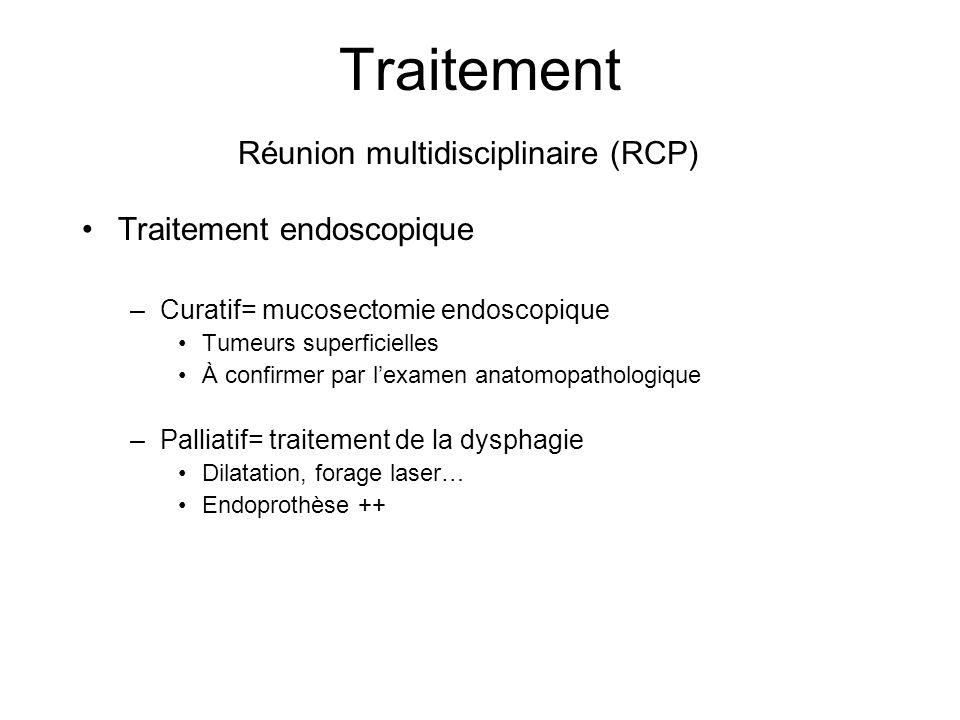 Traitement Traitement endoscopique –Curatif= mucosectomie endoscopique Tumeurs superficielles À confirmer par lexamen anatomopathologique –Palliatif=