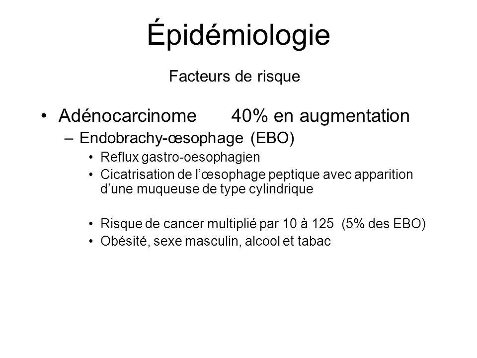 Épidémiologie Adénocarcinome40% en augmentation –Endobrachy-œsophage (EBO) Reflux gastro-oesophagien Cicatrisation de lœsophage peptique avec appariti