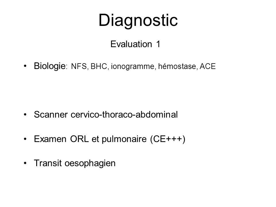 Diagnostic Biologie : NFS, BHC, ionogramme, hémostase, ACE Scanner cervico-thoraco-abdominal Examen ORL et pulmonaire (CE+++) Transit oesophagien Eval