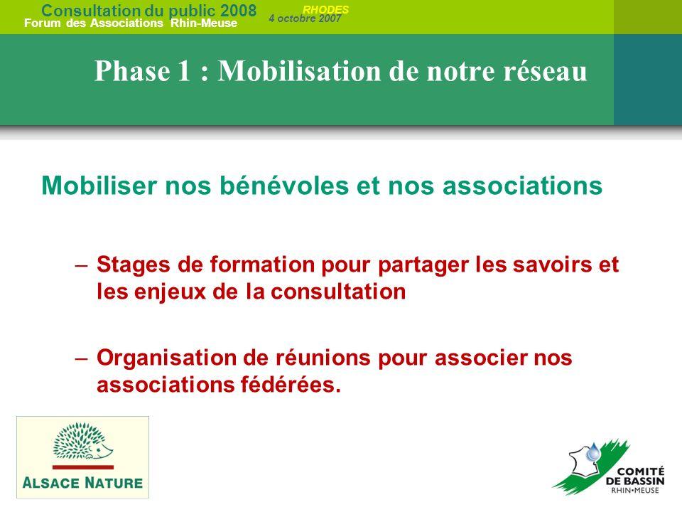 Consultation du public 2008 Forum des Associations Rhin-Meuse 4 octobre 2007 RHODES Phase 1 : Mobilisation de notre réseau Mobiliser nos bénévoles et nos associations –Stages de formation pour partager les savoirs et les enjeux de la consultation –Organisation de réunions pour associer nos associations fédérées.