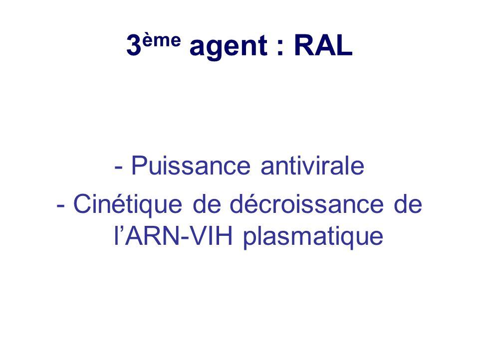 3 ème agent : RAL Bonne diffusion dans les SCV (contrairement au LPV) -Clavel C et al, AAC 2011 -Launay O et al, AAC 2004