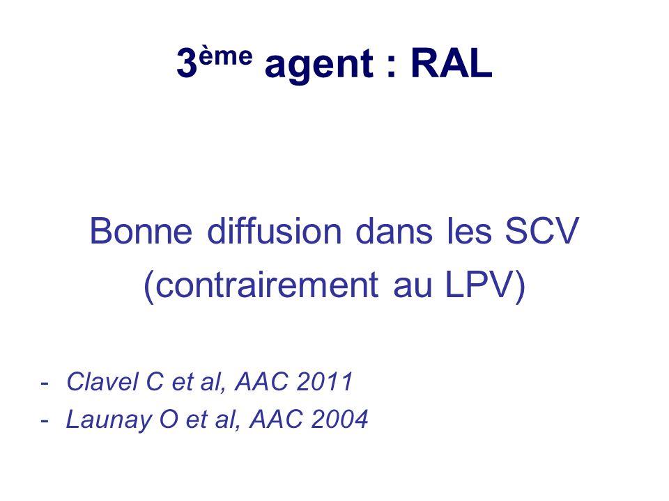 3 ème agent : RAL Quelle posologie au 3 ème trimestre du fait des modifications physiologiques .