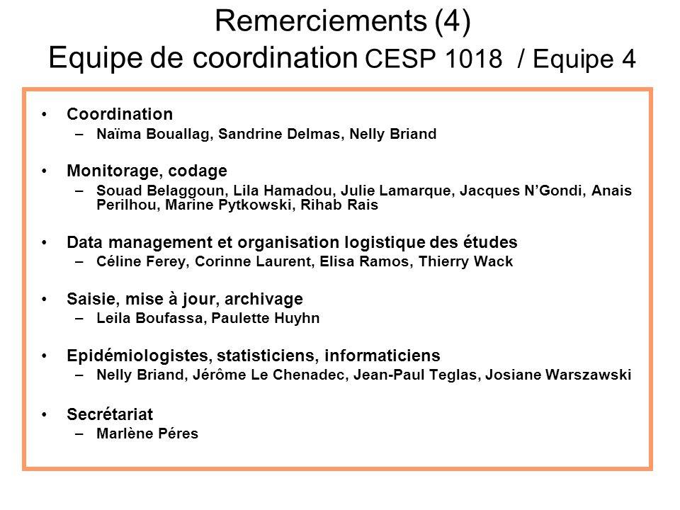 Remerciements (4) Equipe de coordination CESP 1018 / Equipe 4 Coordination –Naïma Bouallag, Sandrine Delmas, Nelly Briand Monitorage, codage –Souad Be