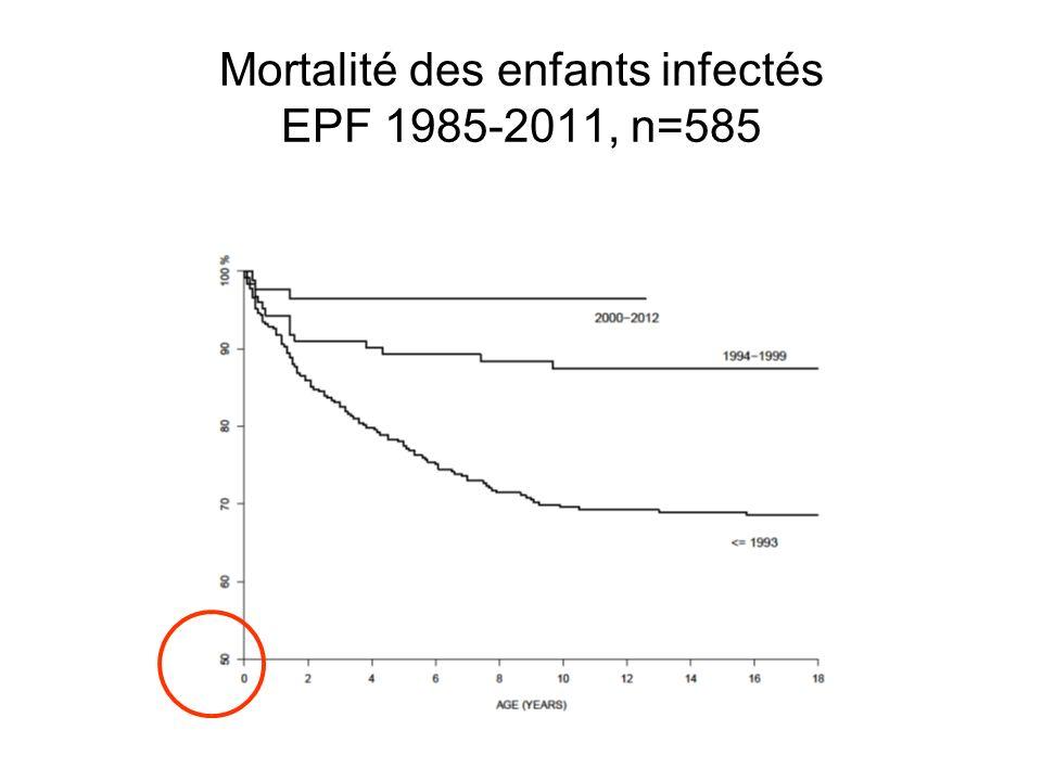 Mortalité des enfants infectés EPF 1985-2011, n=585
