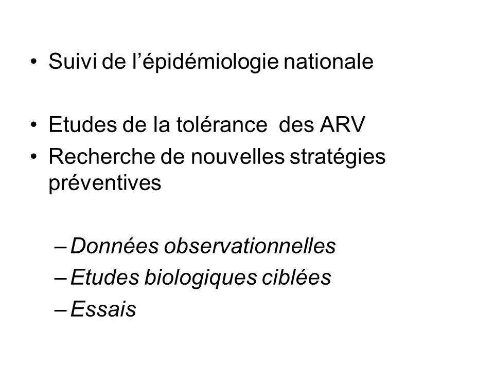 Suivi de lépidémiologie nationale Etudes de la tolérance des ARV Recherche de nouvelles stratégies préventives –Données observationnelles –Etudes biol