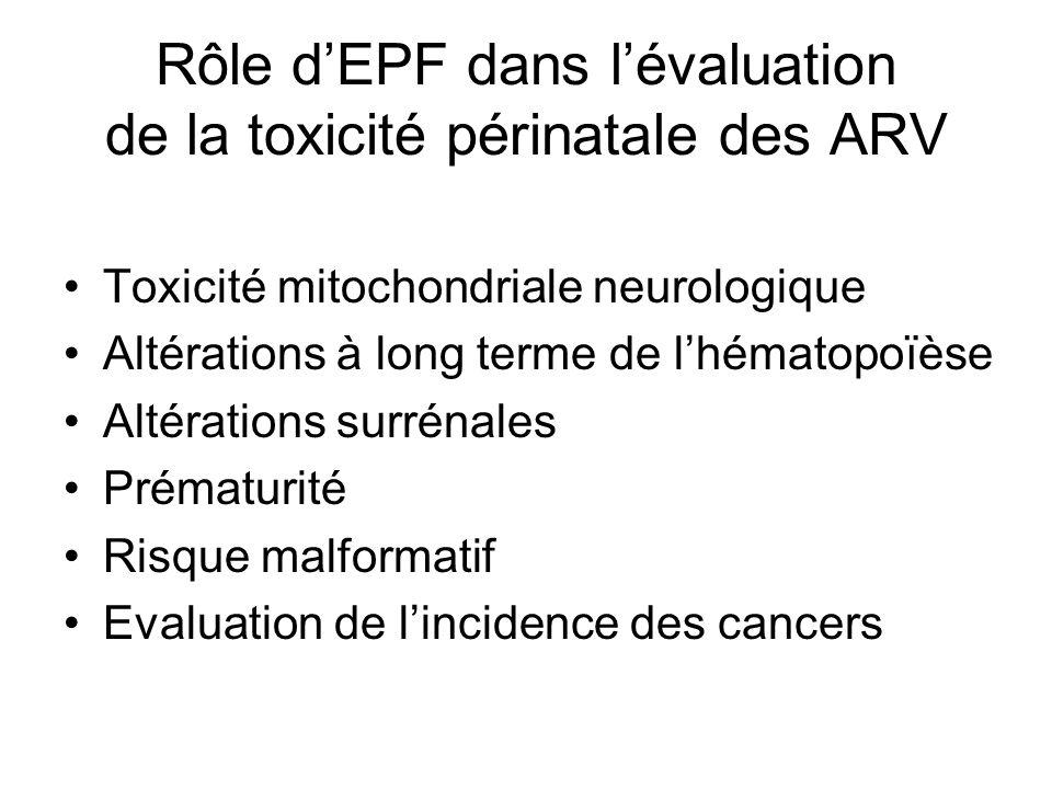 Rôle dEPF dans lévaluation de la toxicité périnatale des ARV Toxicité mitochondriale neurologique Altérations à long terme de lhématopoïèse Altération