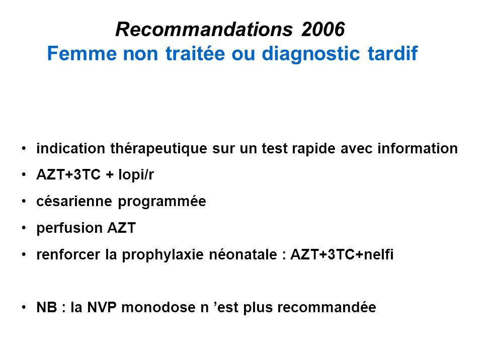 Recommandations 2006 Femme non traitée ou diagnostic tardif indication thérapeutique sur un test rapide avec information AZT+3TC + lopi/r césarienne programmée perfusion AZT renforcer la prophylaxie néonatale : AZT+3TC+nelfi NB : la NVP monodose n est plus recommandée