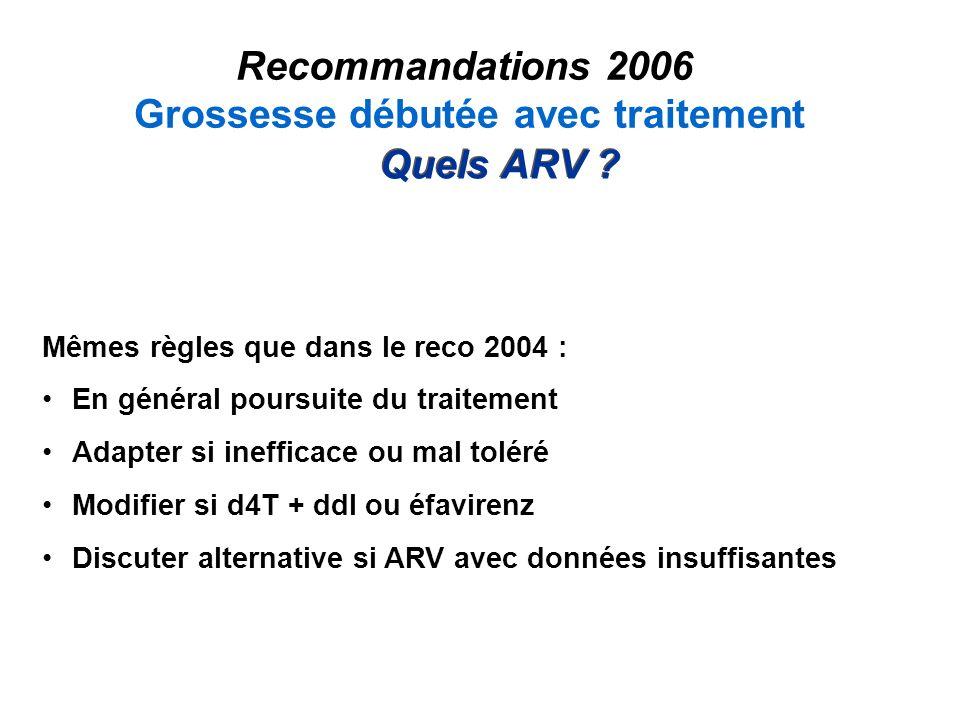 Recommandations 2006 Grossesse débutée avec traitement Mêmes règles que dans le reco 2004 : En général poursuite du traitement Adapter si inefficace o